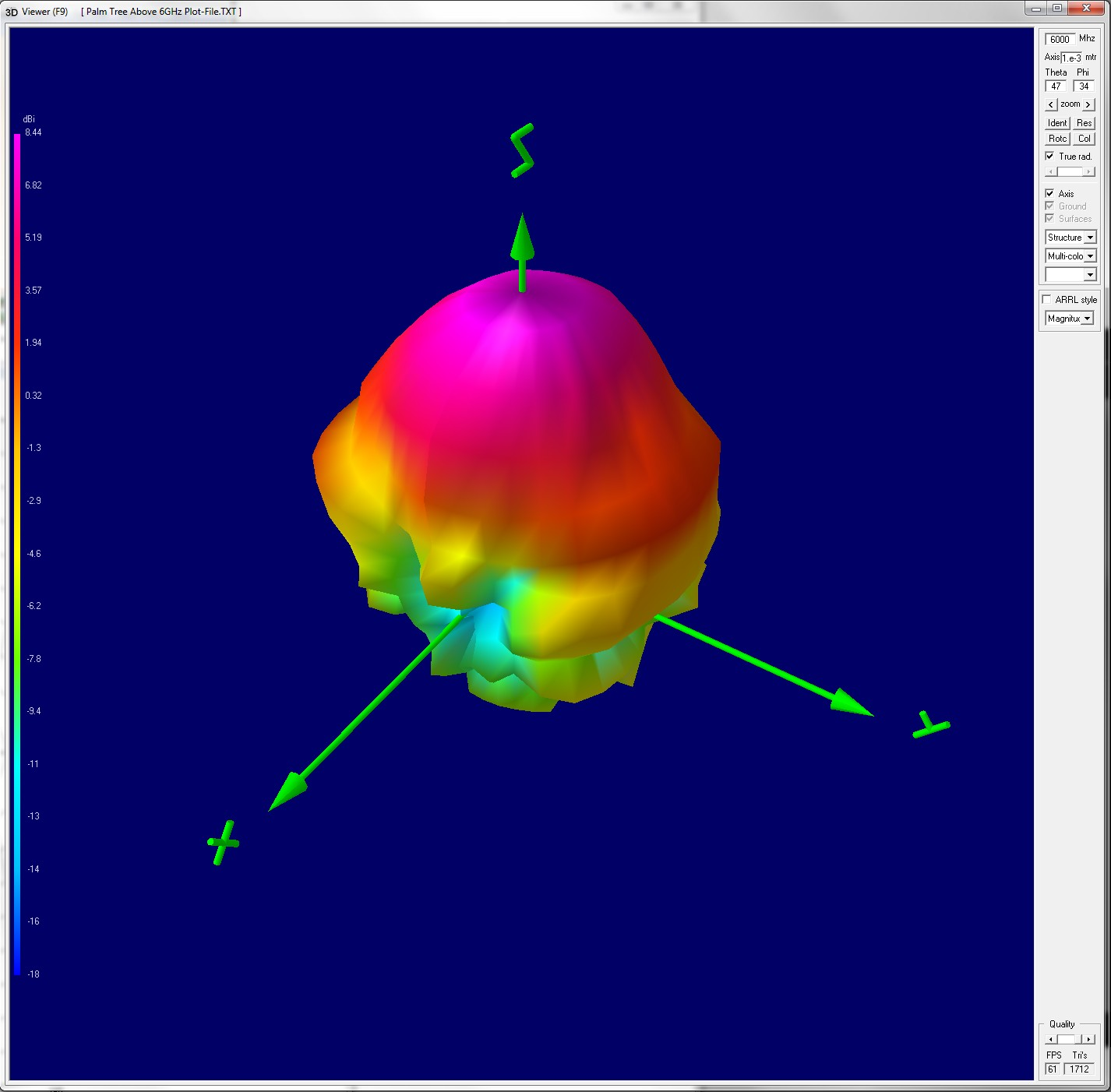 3D Antenna Pattern at 6 GHz Palm Tree Antipodal Vivaldi Antenna