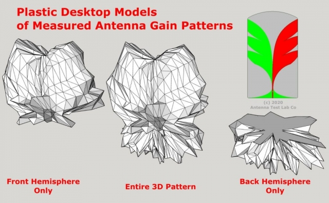 3D Printed Solid Antenna Patterns as STL files
